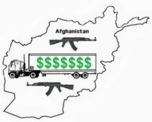 Afghanistan$$$